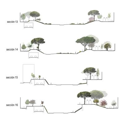 Secciones-cauce-urbano