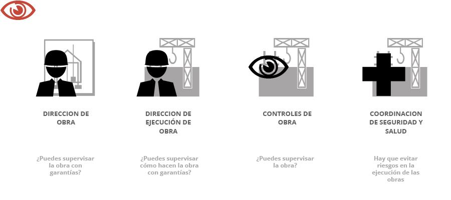 OBIO_control-supervision-obras