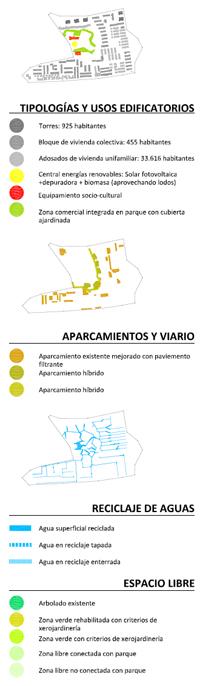 BARRIO-CANILLAS_proyecto_esquemas-urbanos