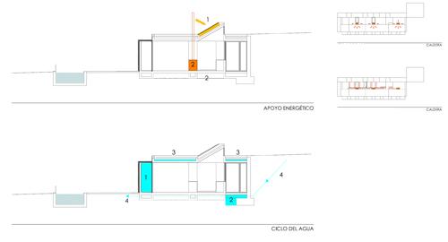 CASA-BIOCLIMATICA-VILLENA_proyecto_energia-renovable