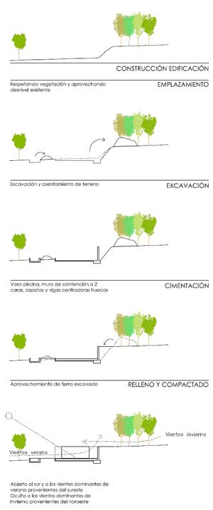 CASA-BIOCLIMATICA-VILLENA_proyecto_implantacion
