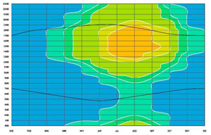 INFORME-BIENESTAR-ALICANTE_Diagrama-isopletas