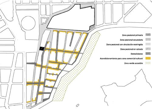 SAN-ANTON_Intervenciones-conexiones